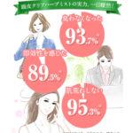 クリアハーブミスト最安値の販売店は【50%OFF】他サイト比較!