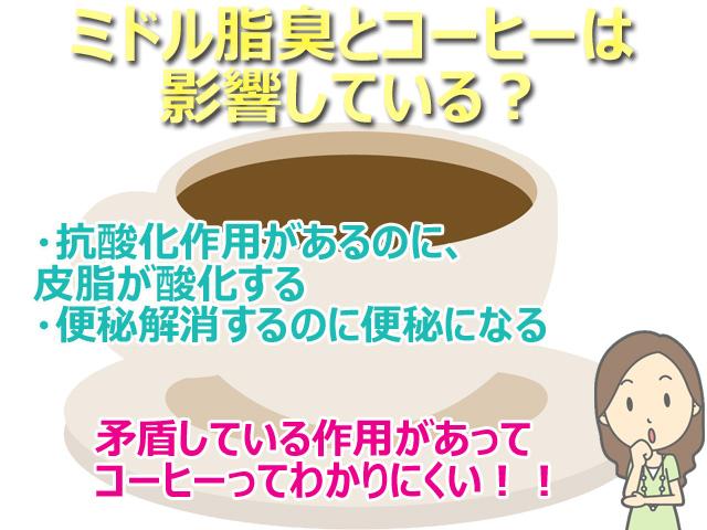 ミドル脂臭とコーヒーの関係性は