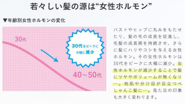 haru黒髪スカルプ・プロシャンプー_栄養30代ピーク