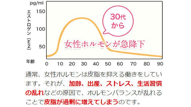 【クリアハーブミスト】表に出てこない天然成分7種の成分解析2