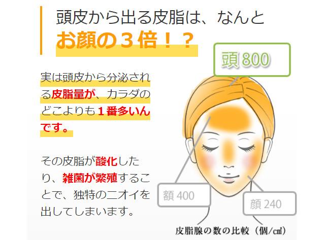 加齢臭にクリアハーブミスト ?女性の頭皮の臭い悩みは解消できるのか?